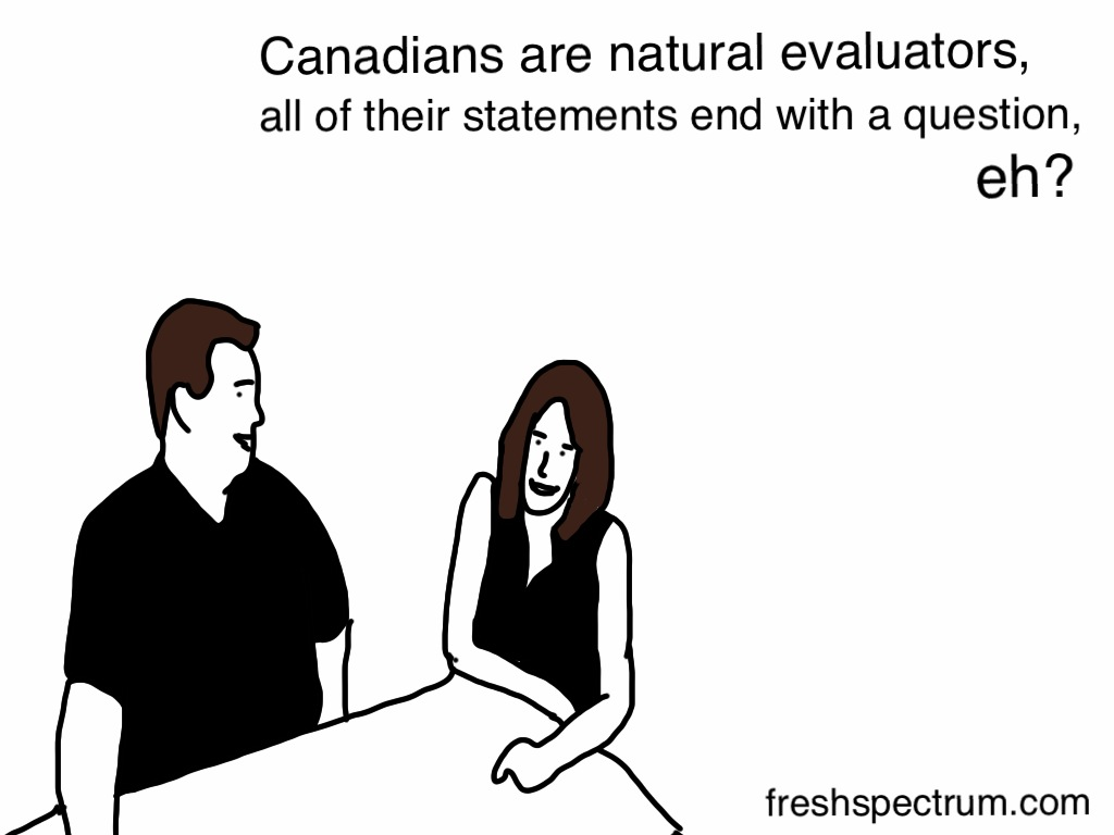 Canadian_Evaluators