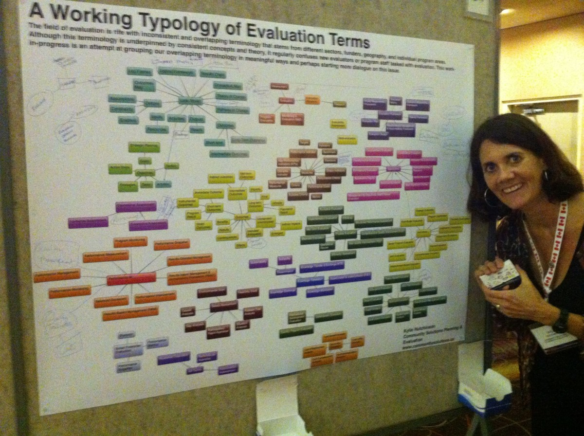 Evaluation Typology