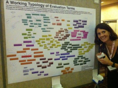 Evaluation Typology Map at AEA2013