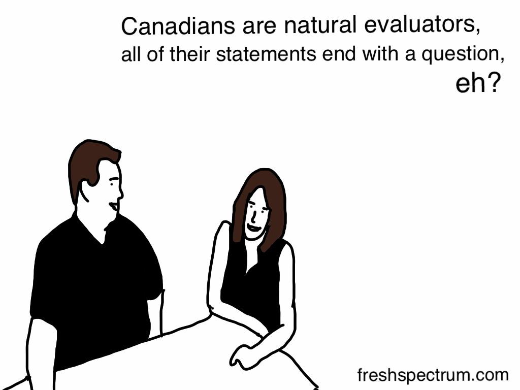 Evaluation podcast